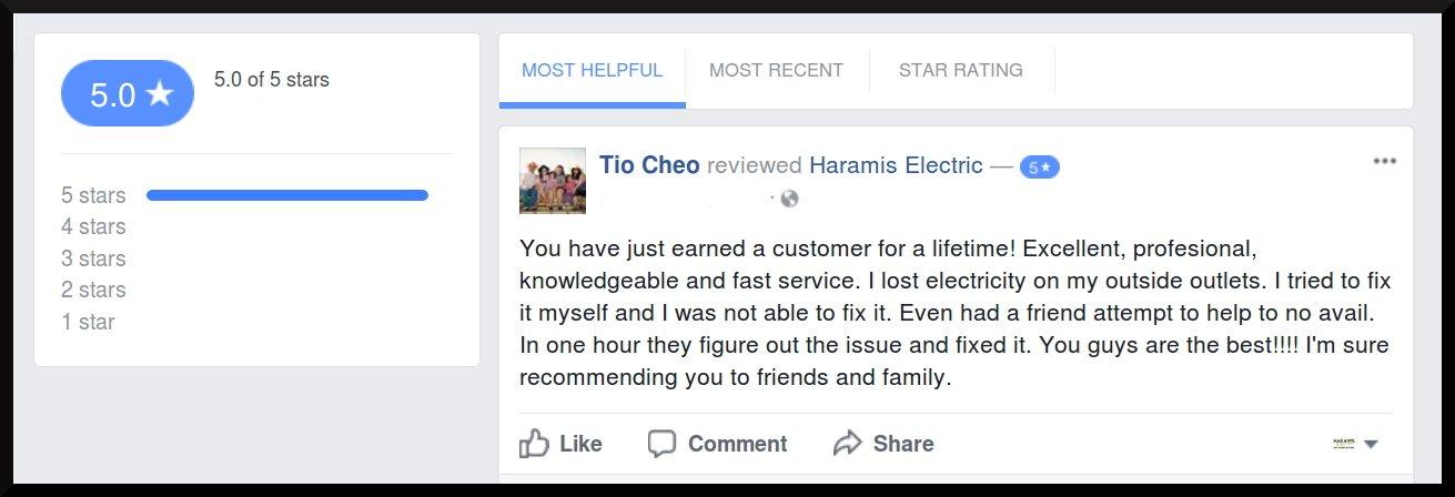 Haramis electric reviews